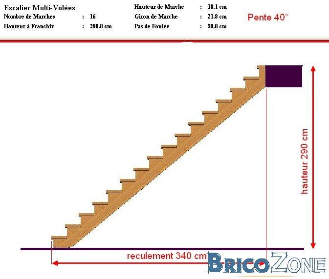 Escalier Bois Droit : Escalier droit limon central en bois