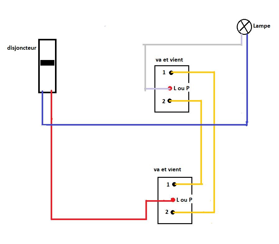 Mettre un va et vient et extracteur d 39 air cuisine for Interrupteur salle de bain