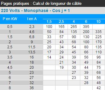- 2015_10_07_13_59_19_Calcul_de_longueur_de_câble.png