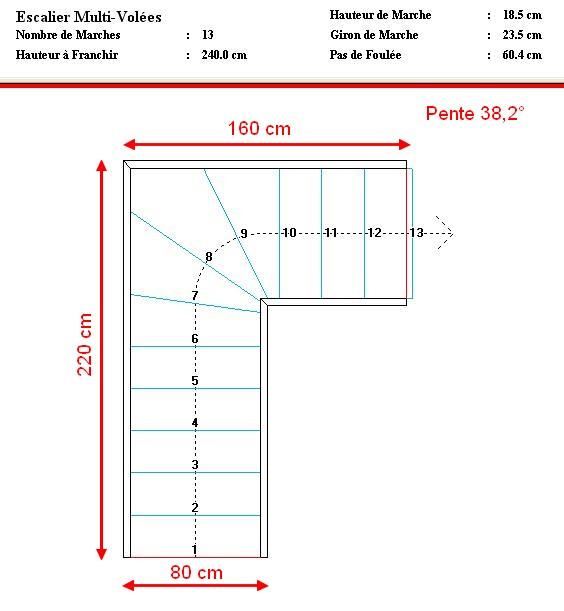 Escalier aide au choix et positionnement for Encombrement escalier quart tournant