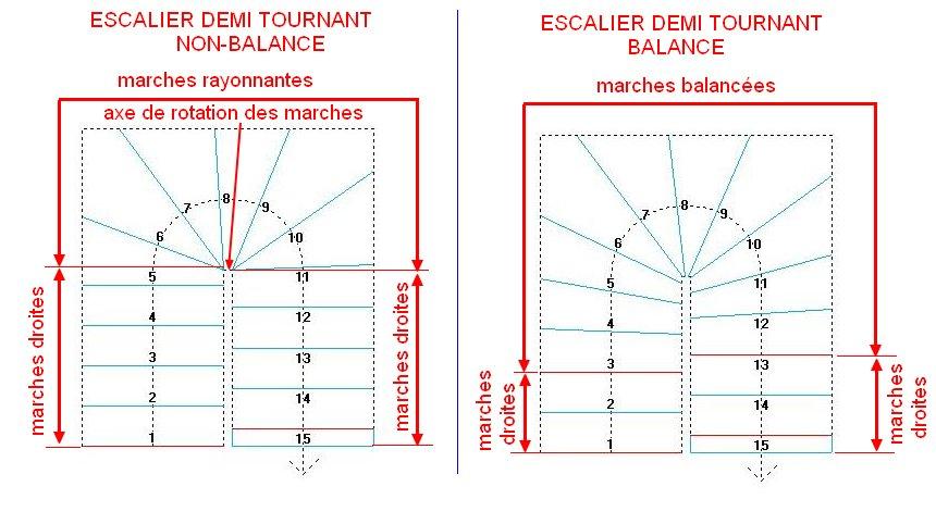 Calcul marche escalier quart tournant du16 jornalagora for Calcul escalier 2 quart tournant