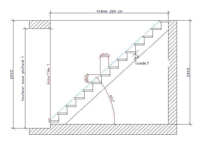 escalier droit double limon central. Black Bedroom Furniture Sets. Home Design Ideas