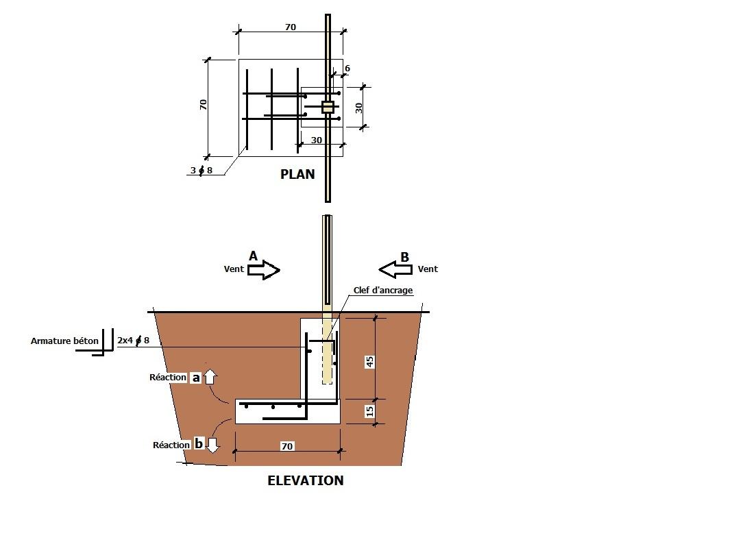 fondation palissade. Black Bedroom Furniture Sets. Home Design Ideas