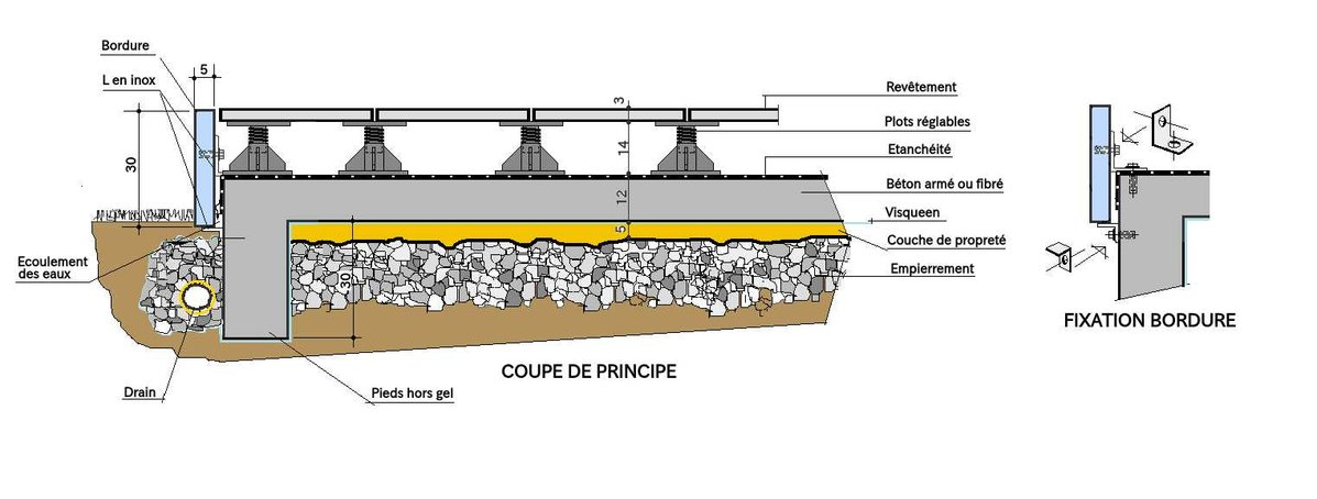 - Dallage sur plots + drain + bordure.jpeg