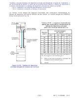 NF C 15-100 A5 505 Alimentation électrique du logement (suite).jpg