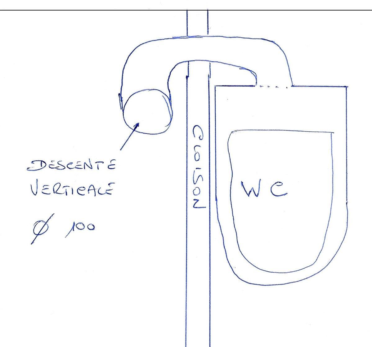 Evacuation wc elegant wc suspendu evacuation horizontale - Ventilateur salle de bain sans sortie ...