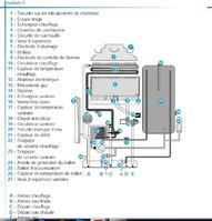 Saunier Duval Isotwin C24E.jpg