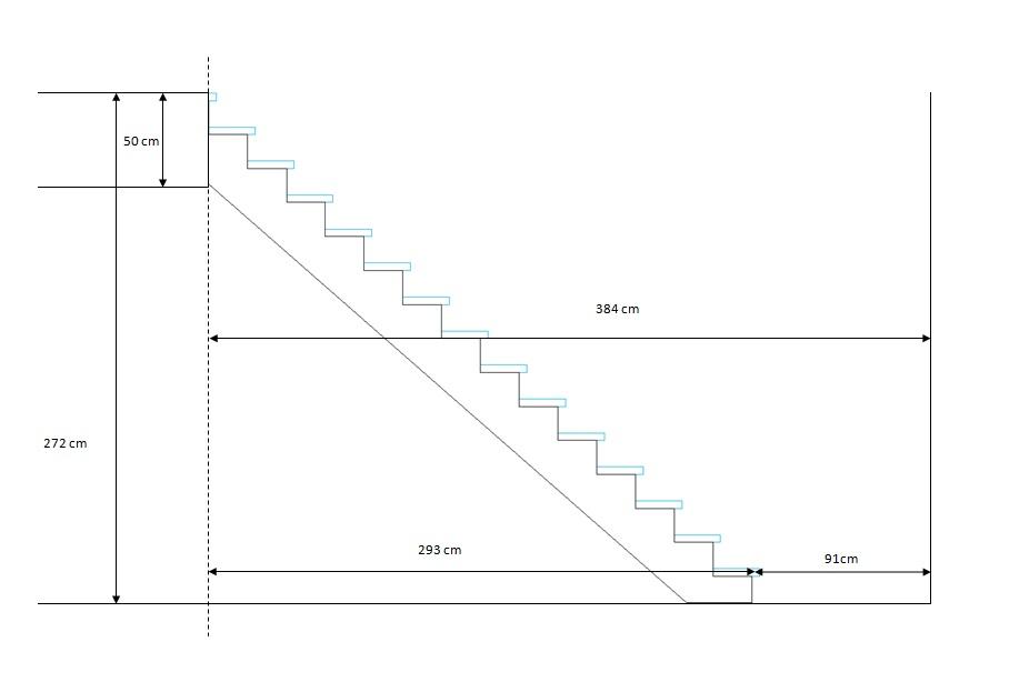 Conception d 39 un escalier double limon central for Longueur d un escalier