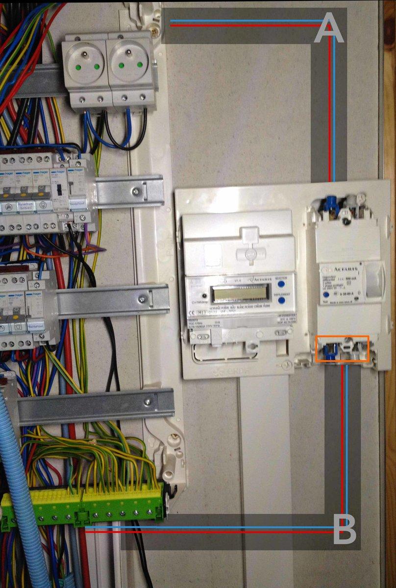 Passage De Cable Dans Cloison gtl question sur le passage câbles disjonteur