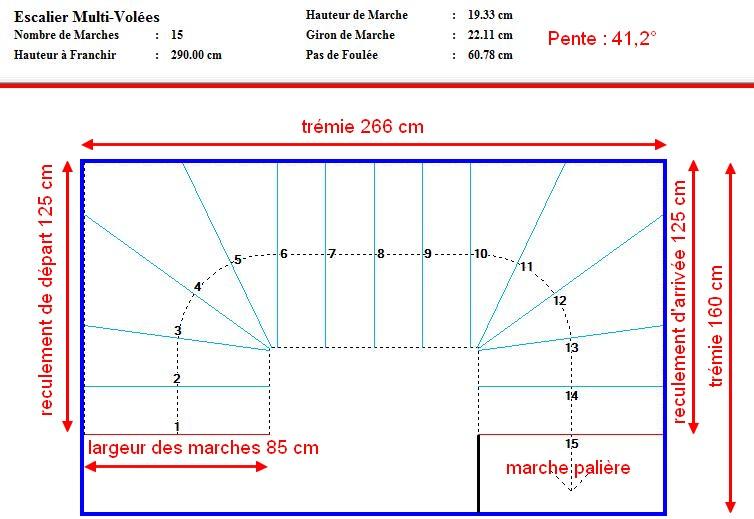 Calcul Escalier Beton Pour Lionel