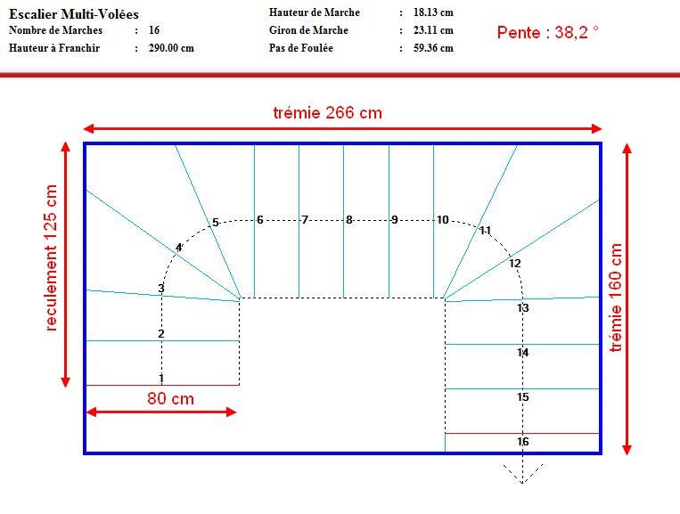 Calcul escalier beton pour lionel for Escalier 80 cm largeur