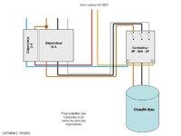 branchements-relais-tripolaire-chauffe-eau.jpg