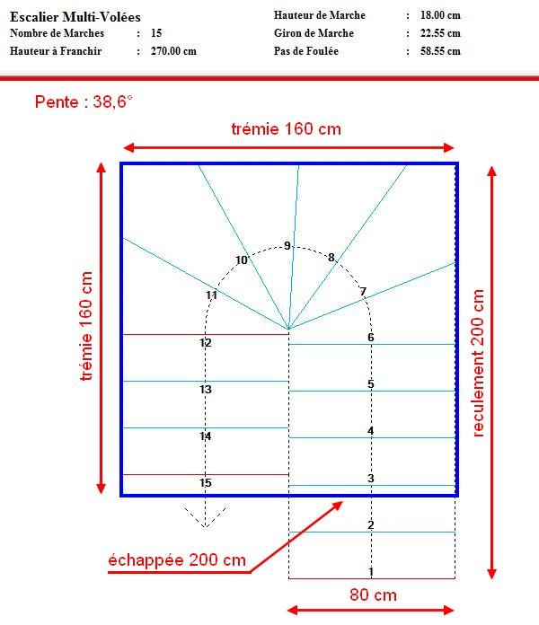 Calcul Marche Escalier Rampe Lisses Longueur M Hauteur M Lisses X
