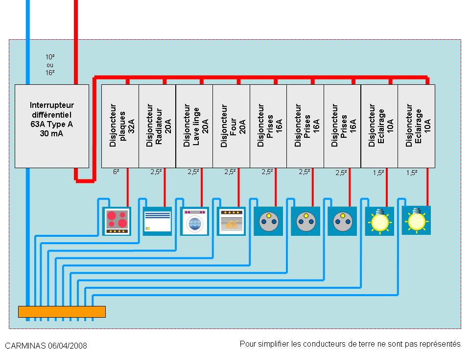 - schema Inter Diff  sur portes fusibles.jpg
