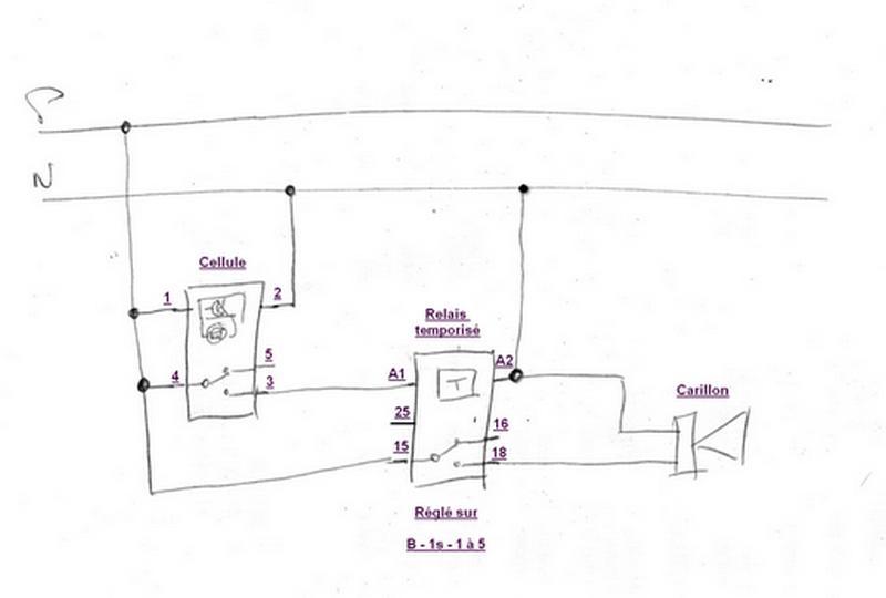 - Schema carillon 1.jpeg