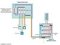 Tableau divisionnaire 5.jpg