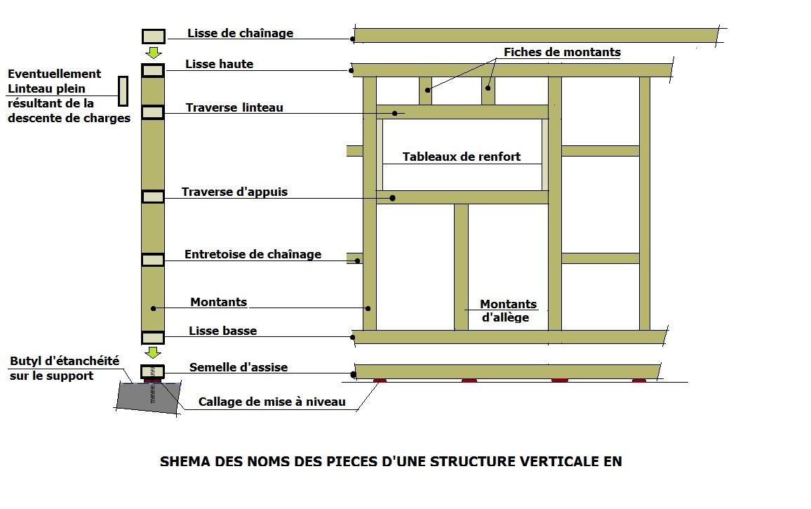 - ABRIS NOMS DES PIECES.jpg