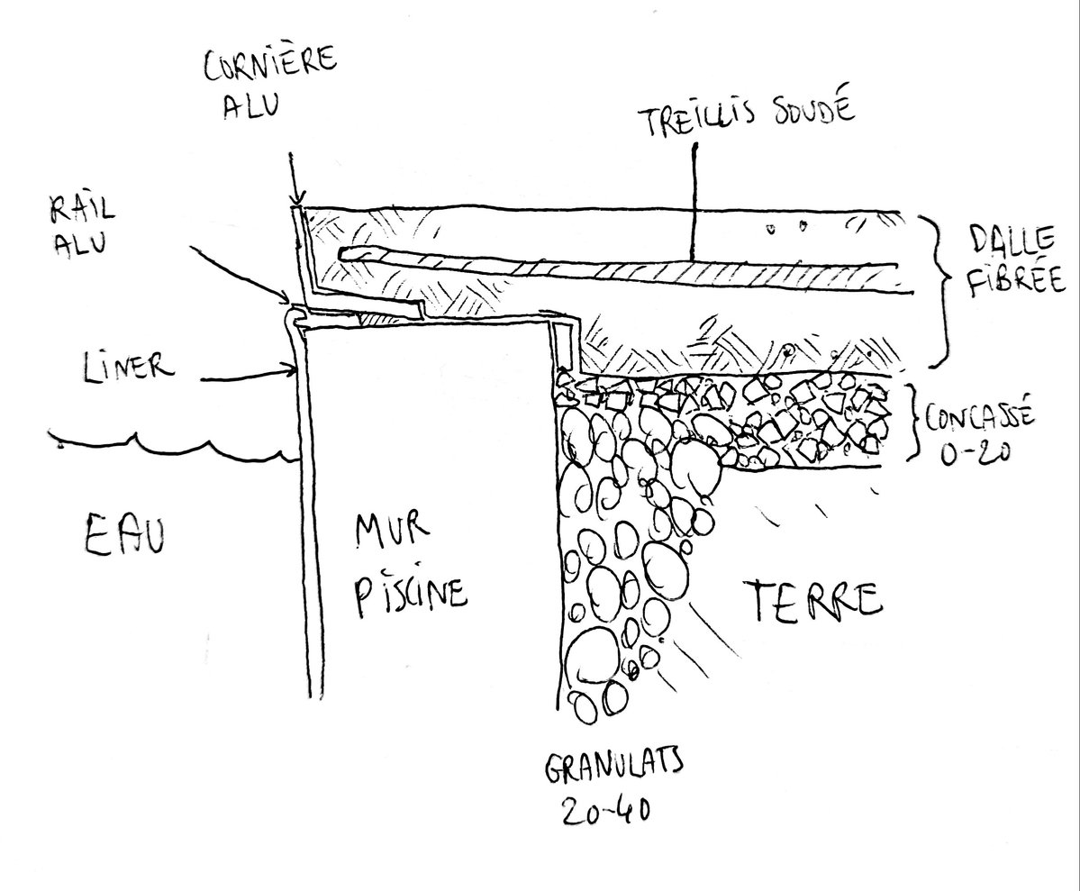 - schéma coupe dalle beton plage piscine.jpg