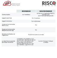 Risco2.JPG